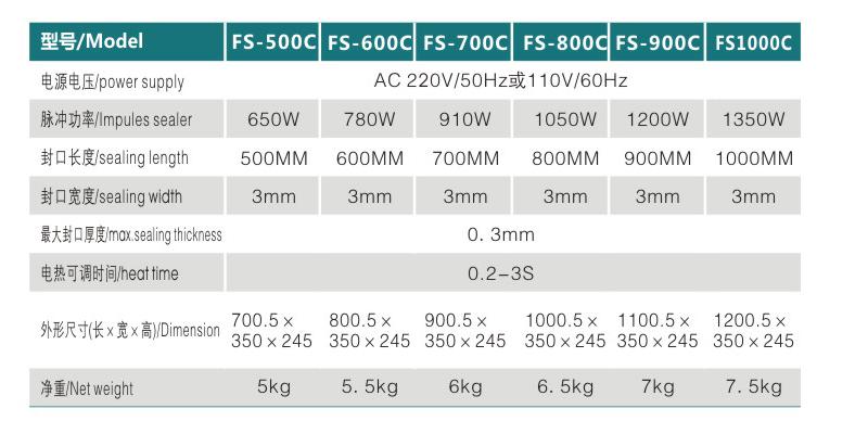FS-500 600 700 800 900 1000手压封口机(加长)c2.jpg