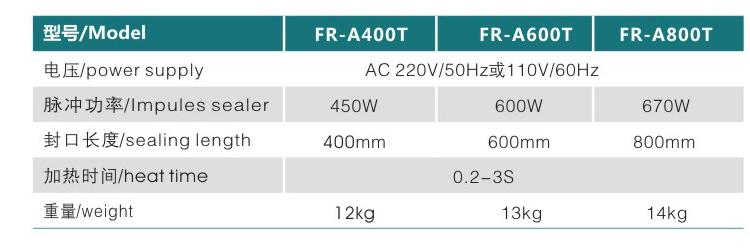 FR-A400T A600T A800T 简易脚踏封口机(通过式) c.jpg