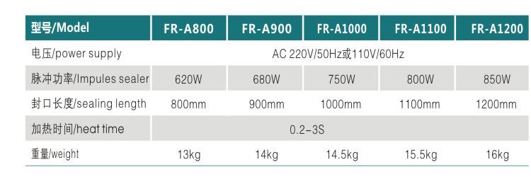 FR-A800 A900 A1000 A1100 A1200脚踏封口机(加长)c.jpg