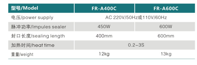 FR-A400C A600C脚踏封口机(带切刀) c.jpg