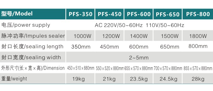 PFS-350 450 600 650 800 脚踏式封口机 c.jpg